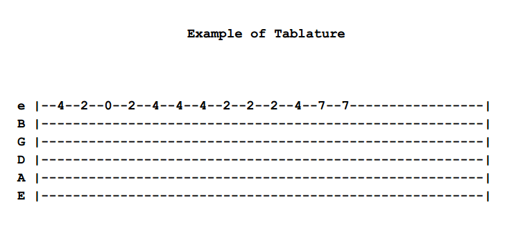 example of tablature
